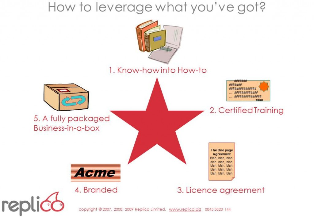 How-to-leverage-your-expertise
